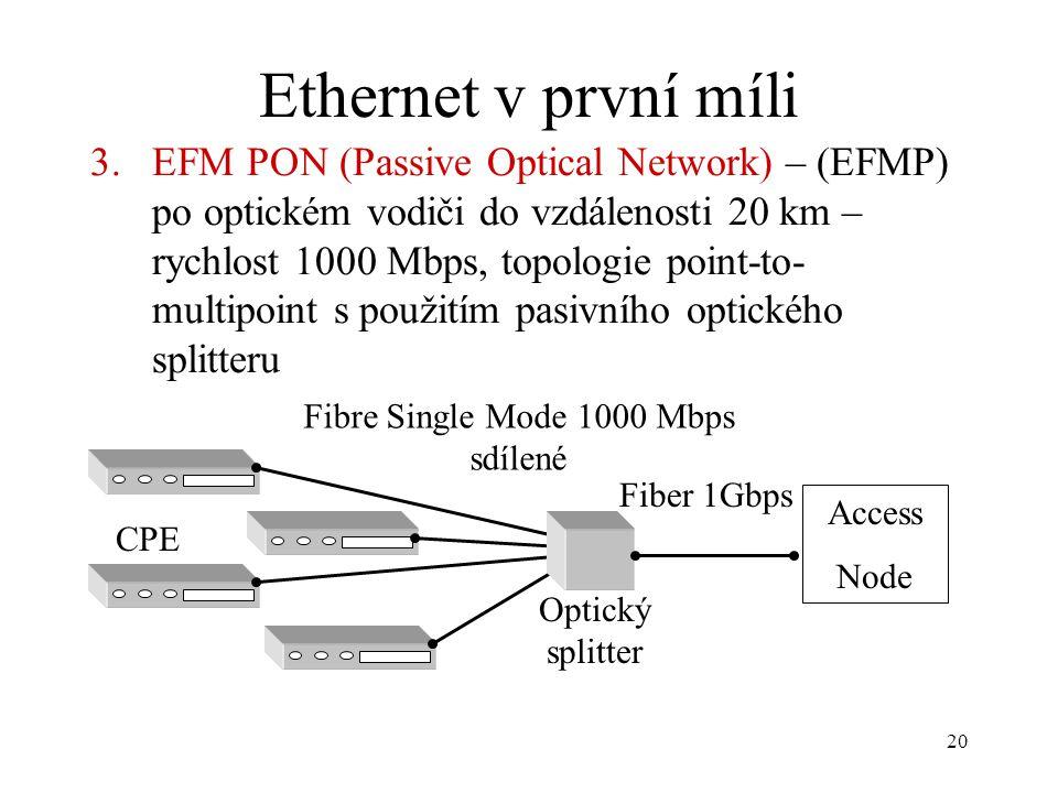 20 Ethernet v první míli 3.EFM PON (Passive Optical Network) – (EFMP) po optickém vodiči do vzdálenosti 20 km – rychlost 1000 Mbps, topologie point-to