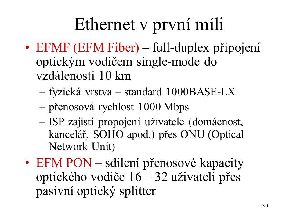 30 Ethernet v první míli EFMF (EFM Fiber) – full-duplex připojení optickým vodičem single-mode do vzdálenosti 10 km –fyzická vrstva – standard 1000BAS