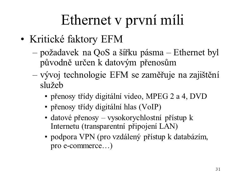31 Ethernet v první míli Kritické faktory EFM –požadavek na QoS a šířku pásma – Ethernet byl původně určen k datovým přenosům –vývoj technologie EFM s