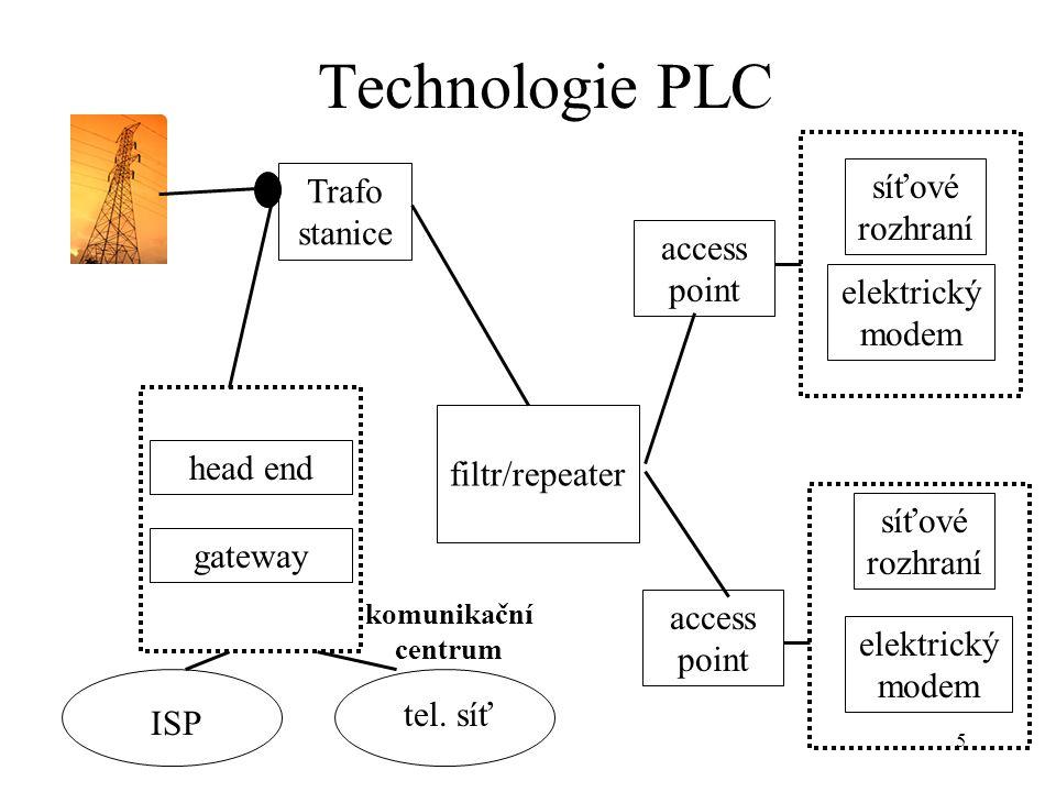 """6 Technologie PLC Vývoj PLC –PLC fórum – založeno v r.2000, sdružuje několik desítek členů z oblasti komerční, výzkumné, akademické http://www.plcforum.orghttp://www.plcforum.org –HomePlug Powerline Alliance – nekomerční sdružení zaměřené na rozvoj PLC v """"posledním metru - http://www.homeplug.comhttp://www.homeplug.com –V ČR Západočeská energetika (Nová energie, ZČE – řešení PowerLink)"""