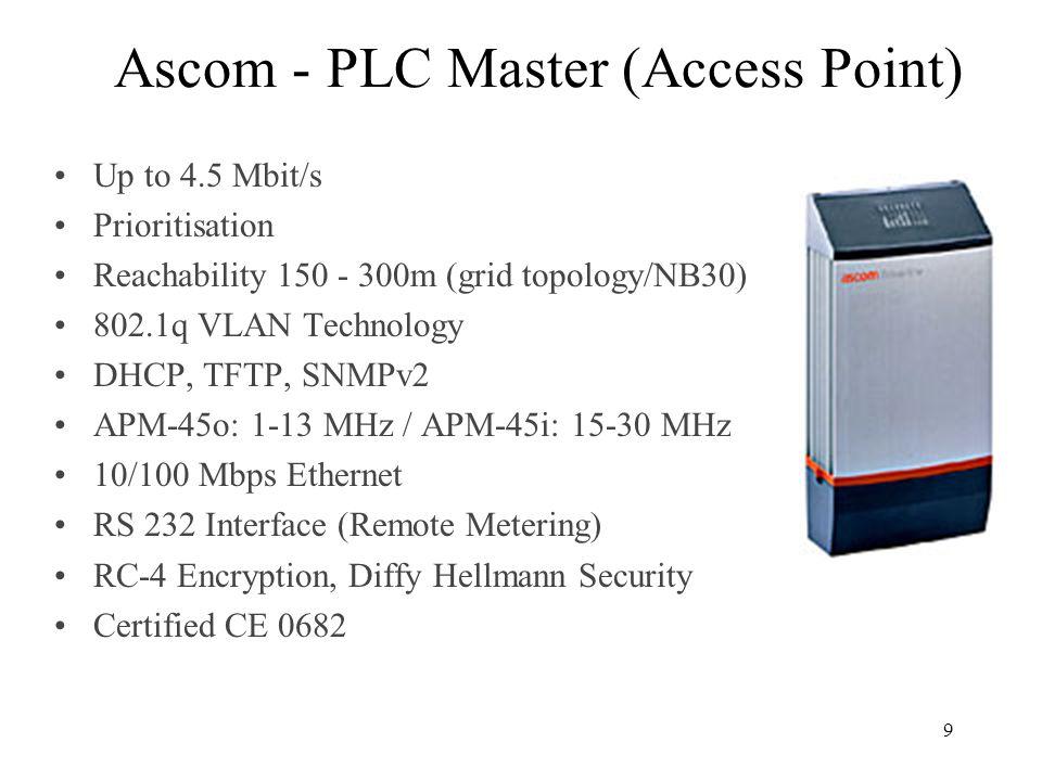 30 Ethernet v první míli EFMF (EFM Fiber) – full-duplex připojení optickým vodičem single-mode do vzdálenosti 10 km –fyzická vrstva – standard 1000BASE-LX –přenosová rychlost 1000 Mbps –ISP zajistí propojení uživatele (domácnost, kancelář, SOHO apod.) přes ONU (Optical Network Unit) EFM PON – sdílení přenosové kapacity optického vodiče 16 – 32 uživateli přes pasivní optický splitter