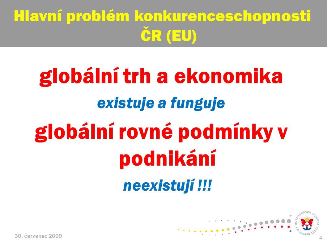 30. červenec 2009 4 globální trh a ekonomika existuje a funguje globální rovné podmínky v podnikání neexistují !!! Hlavní problém konkurenceschopnosti