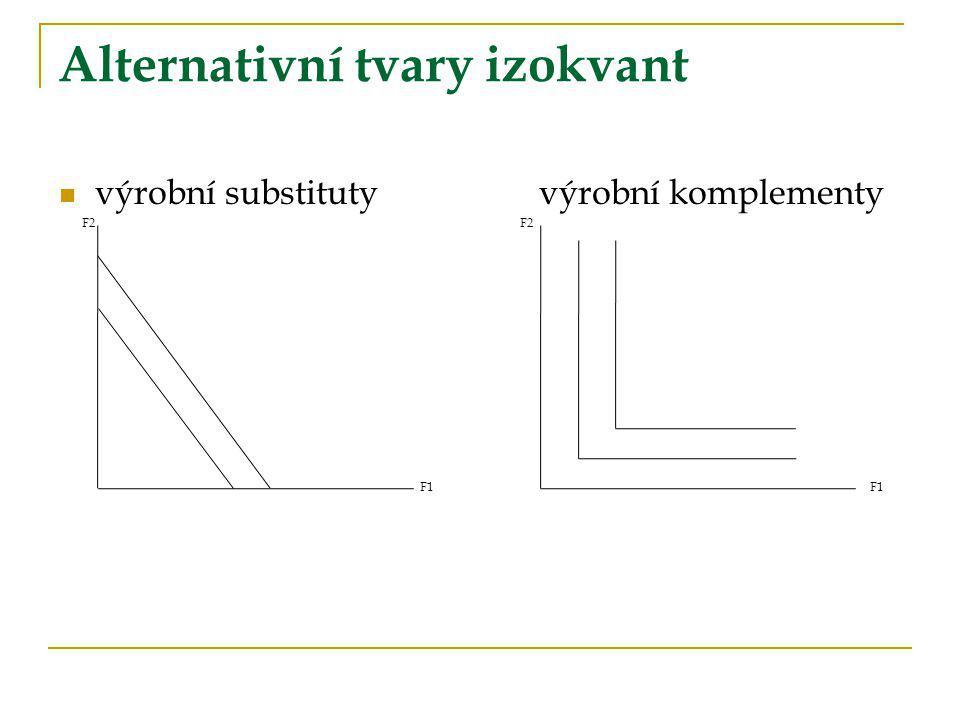 Alternativní tvary izokvant výrobní substitutyvýrobní komplementy F2 F2 F1 F1