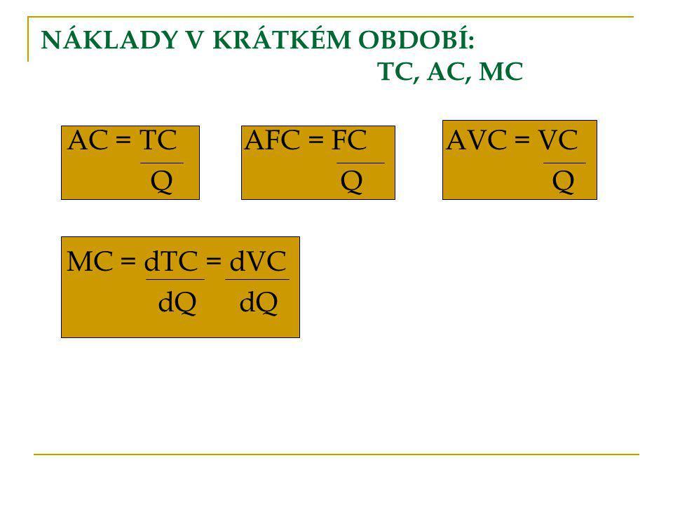 AC = TCAFC = FCAVC = VC Q Q Q MC = dTC = dVC dQ dQ NÁKLADY V KRÁTKÉM OBDOBÍ: TC, AC, MC