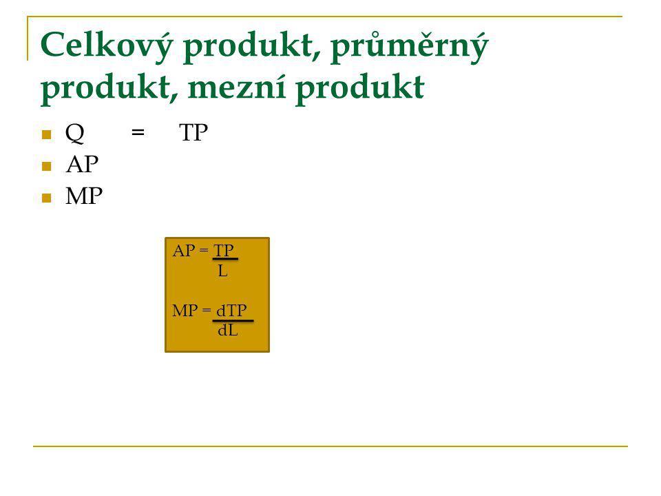 Celkový produkt, průměrný produkt, mezní produkt Q = TP AP MP AP = TP L MP = dTP dL