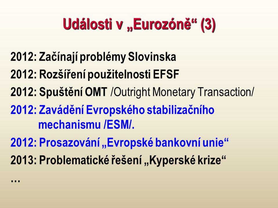 """Události v """"Eurozóně (3) 2012: Začínají problémy Slovinska 2012: Rozšíření použitelnosti EFSF 2012: Spuštění OMT /Outright Monetary Transaction/ 2012: Zavádění Evropského stabilizačního mechanismu /ESM/."""