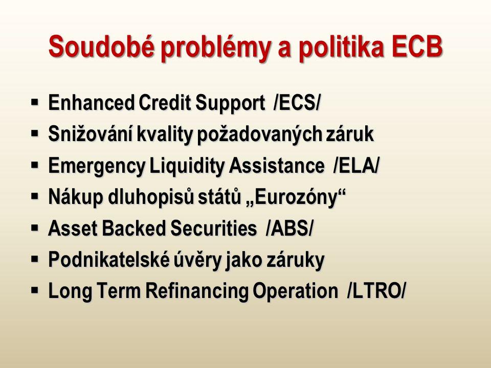 """Soudobé problémy a politika ECB  Enhanced Credit Support /ECS/  Snižování kvality požadovaných záruk  Emergency Liquidity Assistance /ELA/  Nákup dluhopisů států """"Eurozóny  Asset Backed Securities /ABS/  Podnikatelské úvěry jako záruky  Long Term Refinancing Operation /LTRO/"""