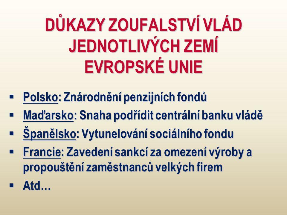 DŮKAZY ZOUFALSTVÍ VLÁD JEDNOTLIVÝCH ZEMÍ EVROPSKÉ UNIE  Polsko: Znárodnění penzijních fondů  Maďarsko: Snaha podřídit centrální banku vládě  Španělsko: Vytunelování sociálního fondu  Francie: Zavedení sankcí za omezení výroby a propouštění zaměstnanců velkých firem  Atd…