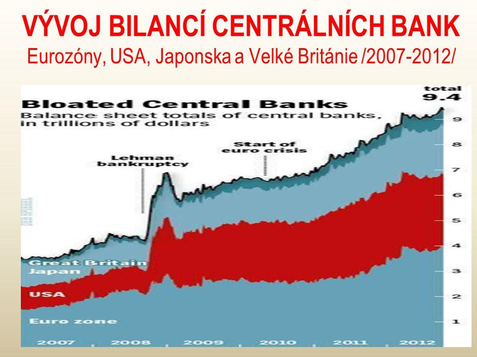 VÝVOJ BILANCÍ CENTRÁLNÍCH BANK Eurozóny, USA, Japonska a Velké Británie /2007-2012/