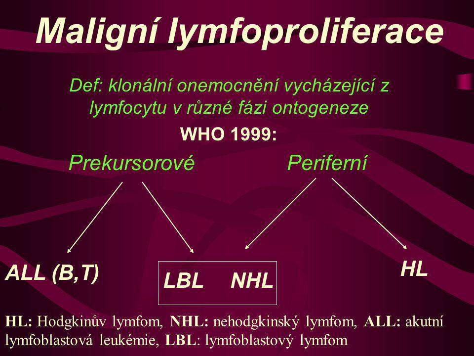 Maligní lymfoproliferace Def: klonální onemocnění vycházející z lymfocytu v různé fázi ontogeneze WHO 1999: Prekursorové Periferní HL NHL ALL (B,T) LB