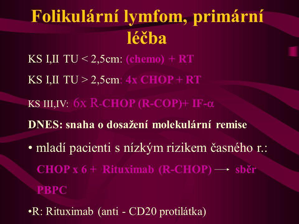 Folikulární lymfom, primární léčba KS I,II TU < 2,5cm: (chemo) + RT KS I,II TU > 2,5cm: 4x CHOP + RT KS III,IV: 6x R - CHOP (R-COP)+ IF-  DNES: snaha