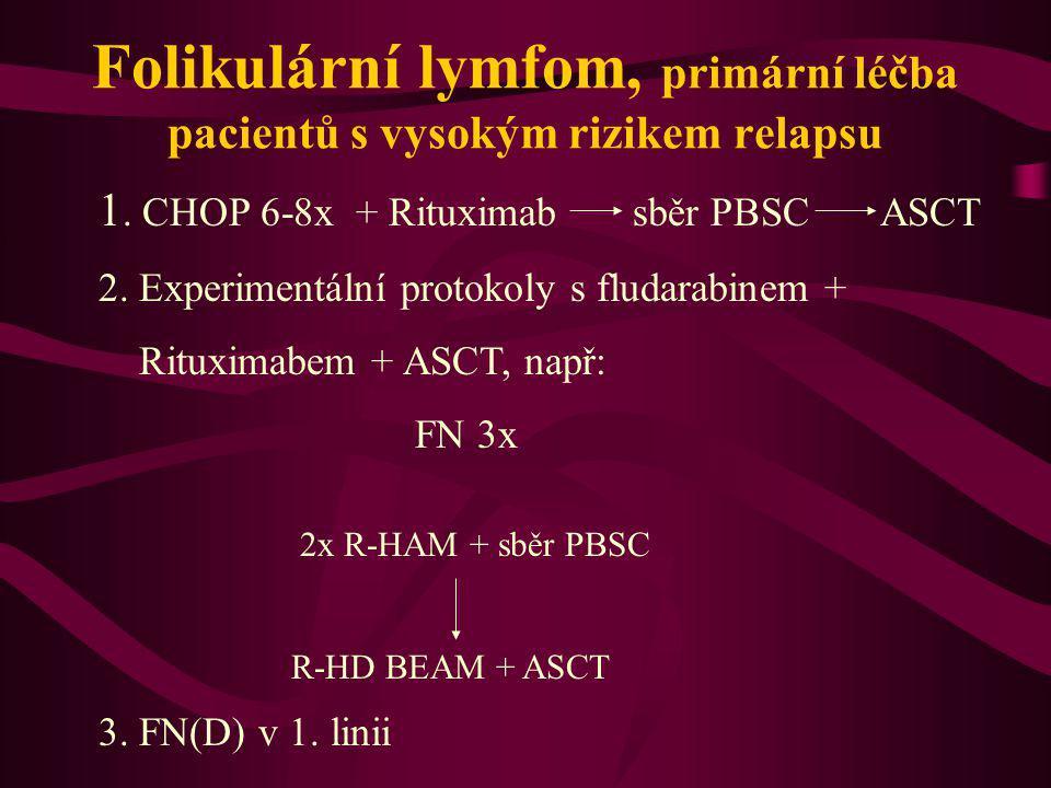 Folikulární lymfom, primární léčba pacientů s vysokým rizikem relapsu 1. CHOP 6-8x + Rituximab sběr PBSC ASCT 2. Experimentální protokoly s fludarabin