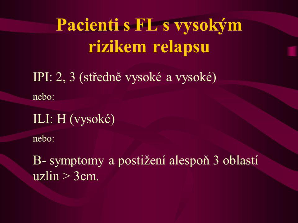 Pacienti s FL s vysokým rizikem relapsu IPI: 2, 3 (středně vysoké a vysoké) nebo: ILI: H (vysoké) nebo: B- symptomy a postižení alespoň 3 oblastí uzli