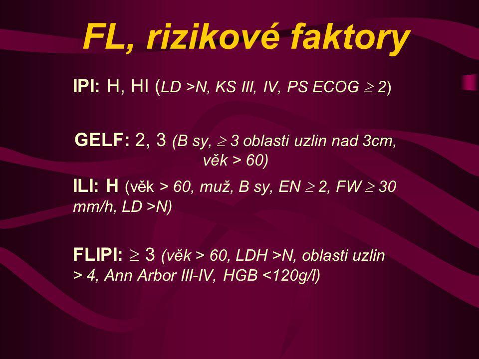 FL, rizikové faktory IPI: H, HI ( LD >N, KS III, IV, PS ECOG  2) GELF: 2, 3 (B sy,  3 oblasti uzlin nad 3cm, věk > 60) ILI: H (věk > 60, muž, B sy,