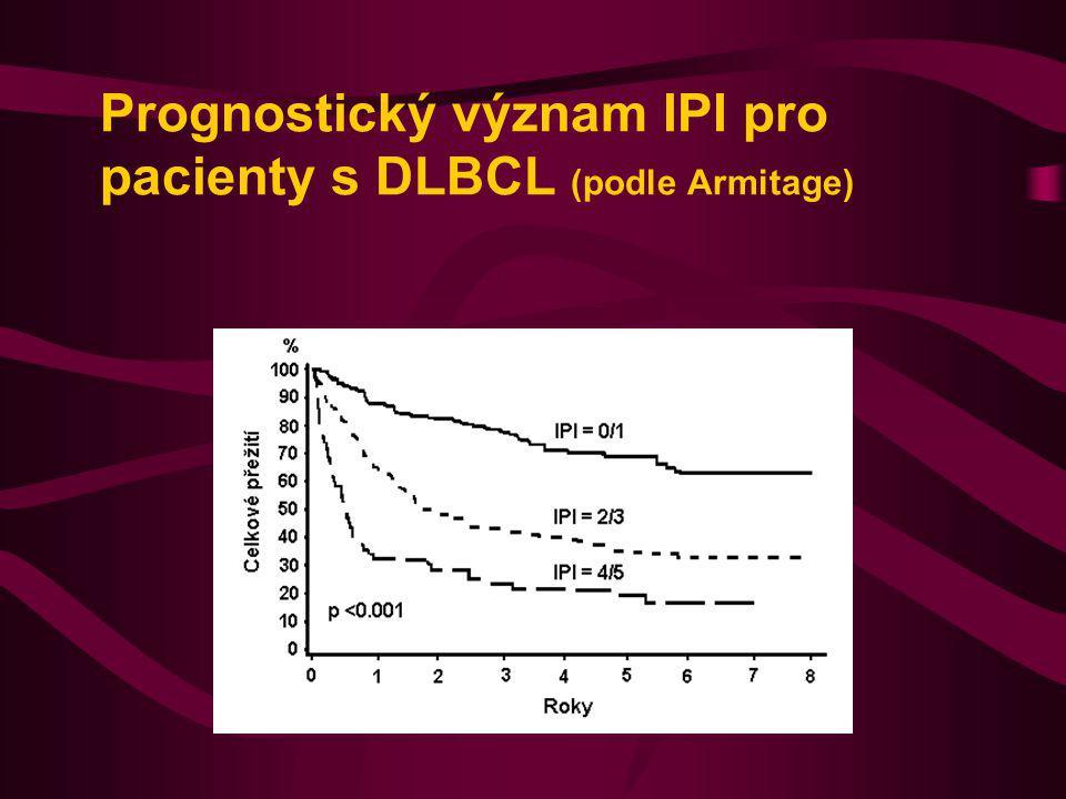 Prognostický význam IPI pro pacienty s DLBCL (podle Armitage)