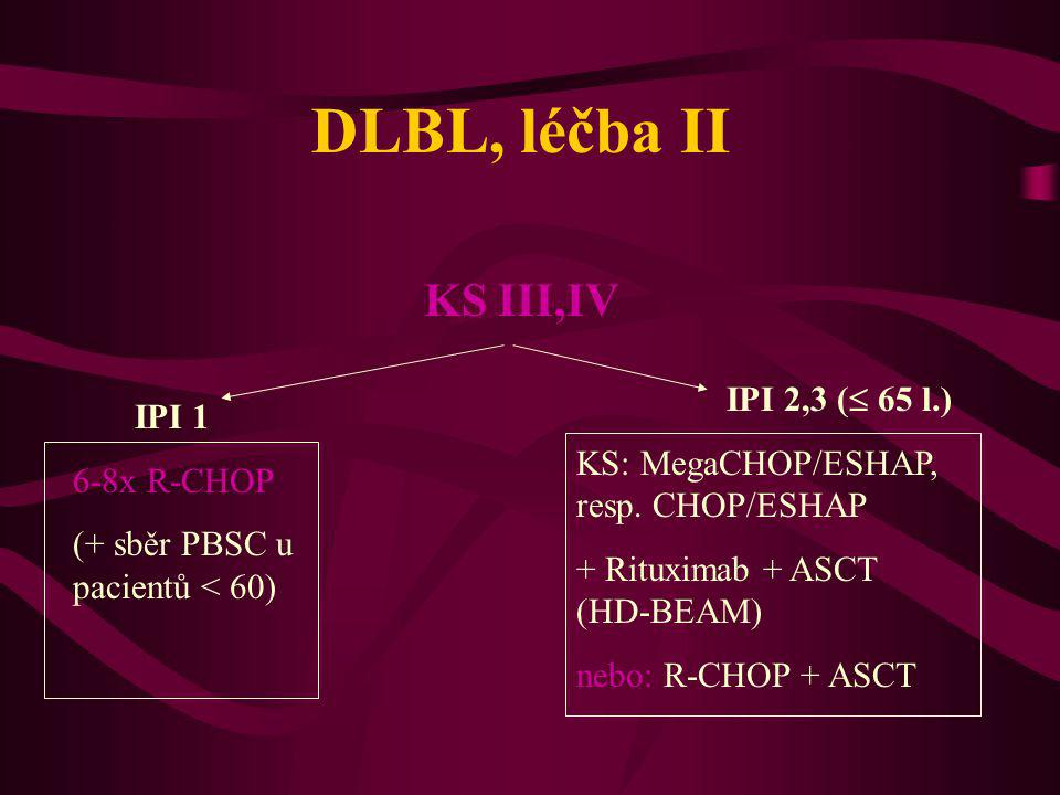 DLBL, léčba II KS III,IV IPI 1 6-8x R-CHOP (+ sběr PBSC u pacientů < 60) IPI 2,3 (  65 l.) KS: MegaCHOP/ESHAP, resp. CHOP/ESHAP + Rituximab + ASCT (H