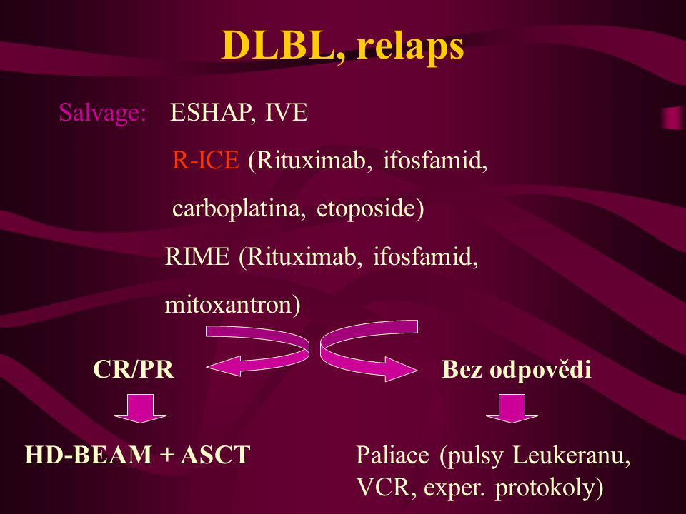 DLBL, relaps Salvage: ESHAP, IVE R-ICE (Rituximab, ifosfamid, carboplatina, etoposide) RIME (Rituximab, ifosfamid, mitoxantron) CR/PRBez odpovědi HD-BEAM + ASCTPaliace (pulsy Leukeranu, VCR, exper.