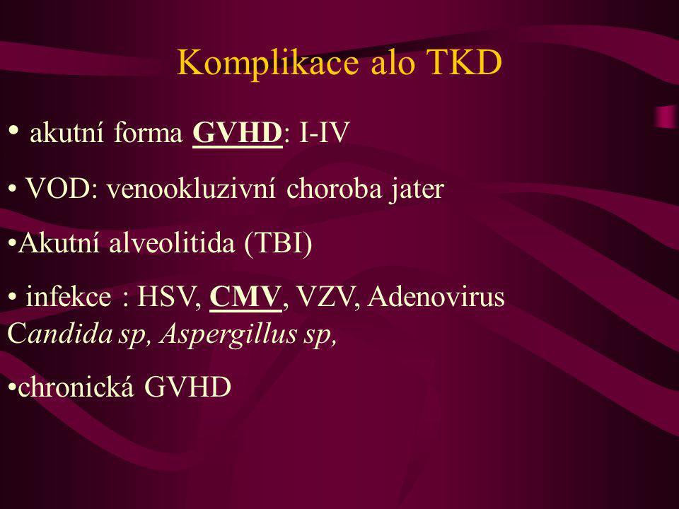 Komplikace alo TKD akutní forma GVHD: I-IV VOD: venookluzivní choroba jater Akutní alveolitida (TBI) infekce : HSV, CMV, VZV, Adenovirus Candida sp, A
