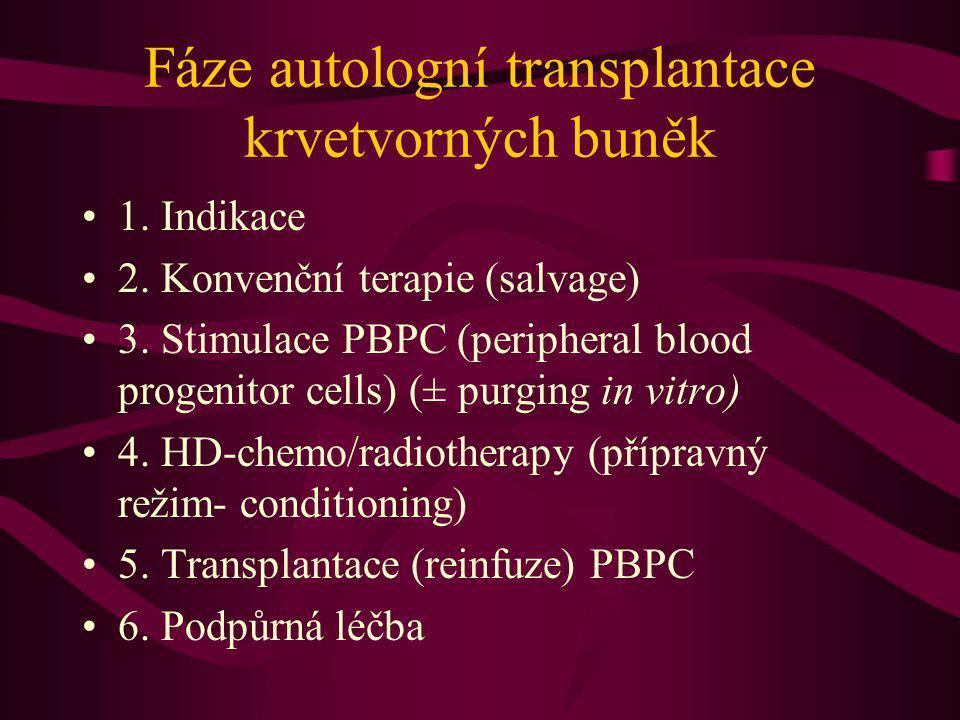 Fáze autologní transplantace krvetvorných buněk 1. Indikace 2. Konvenční terapie (salvage) 3. Stimulace PBPC (peripheral blood progenitor cells) (± pu