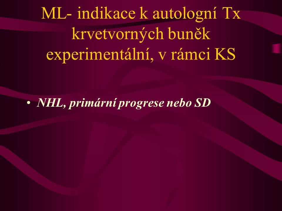 ML- indikace k autologní Tx krvetvorných buněk experimentální, v rámci KS NHL, primární progrese nebo SD