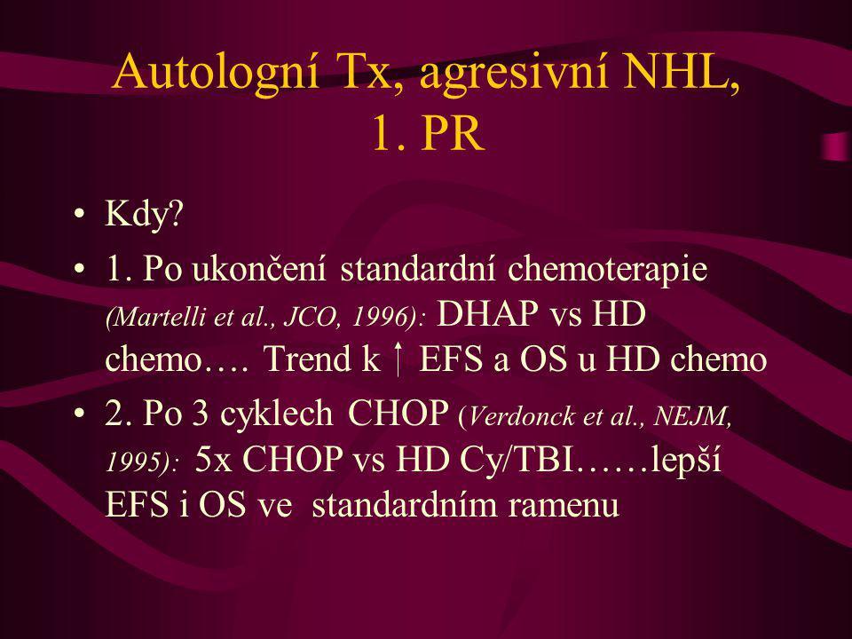Autologní Tx, agresivní NHL, 1. PR Kdy? 1. Po ukončení standardní chemoterapie (Martelli et al., JCO, 1996): DHAP vs HD chemo…. Trend k EFS a OS u HD