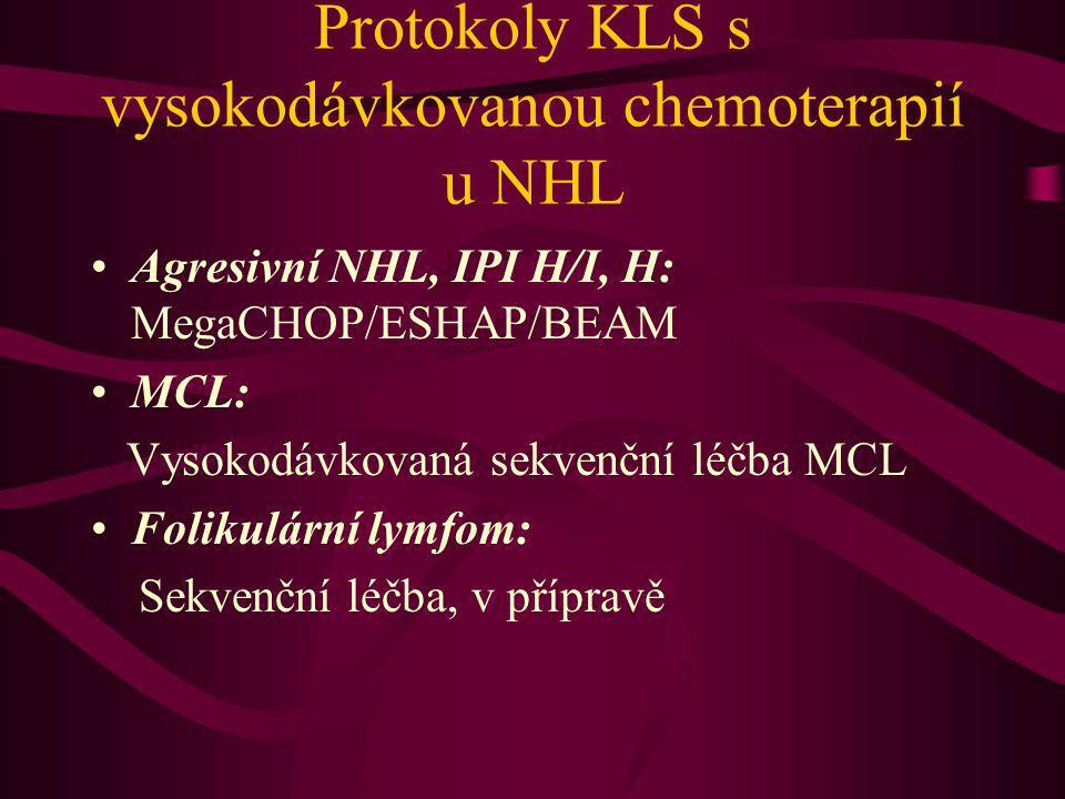 Protokoly KLS s vysokodávkovanou chemoterapií u NHL Agresivní NHL, IPI H/I, H: MegaCHOP/ESHAP/BEAM MCL: Vysokodávkovaná sekvenční léčba MCL Folikulárn