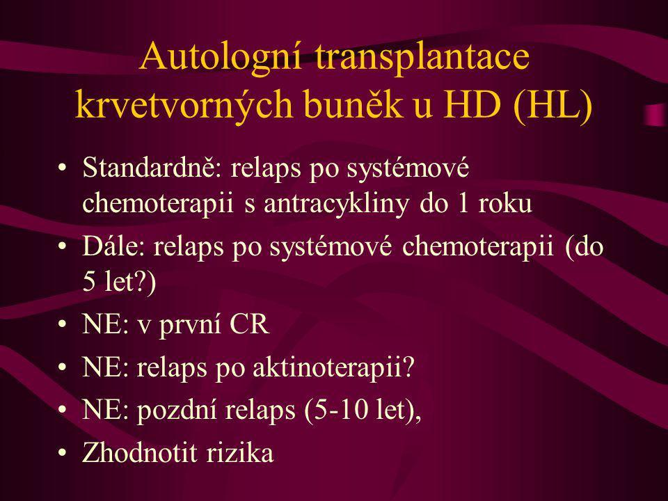 Autologní transplantace krvetvorných buněk u HD (HL) Standardně: relaps po systémové chemoterapii s antracykliny do 1 roku Dále: relaps po systémové c