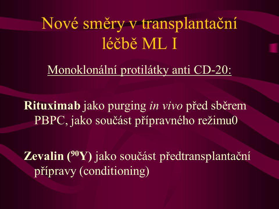 Nové směry v transplantační léčbě ML I Monoklonální protilátky anti CD-20: Rituximab jako purging in vivo před sběrem PBPC, jako součást přípravného r