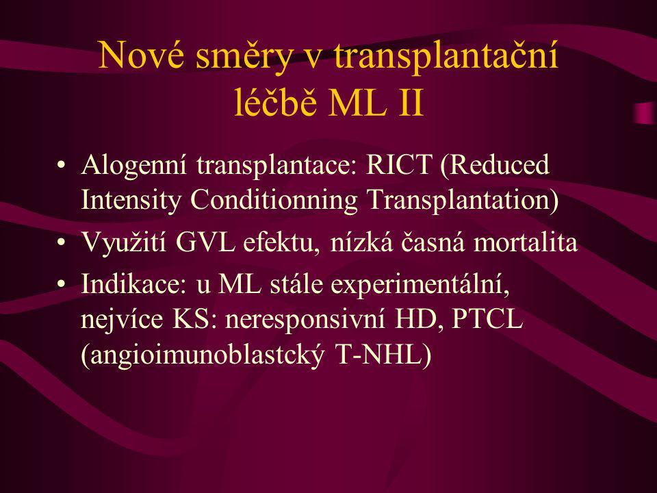 Nové směry v transplantační léčbě ML II Alogenní transplantace: RICT (Reduced Intensity Conditionning Transplantation) Využití GVL efektu, nízká časná