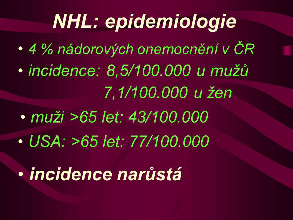 NHL: epidemiologie 4 % nádorových onemocnění v ČR incidence: 8,5/100.000 u mužů 7,1/100.000 u žen muži >65 let: 43/100.000 USA: >65 let: 77/100.000 in