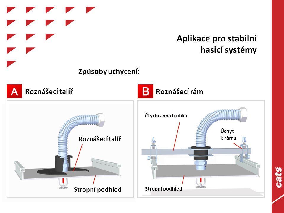 Aplikace pro stabilní hasicí systémy Roznášecí talířRoznášecí rám Způsoby uchycení: Roznášecí talíř Stropní podhled Čtyřhranná trubka Úchyt k rámu Stropní podhled