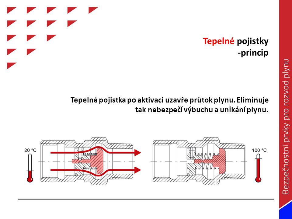 Tepelné pojistky -princip Tepelná pojistka po aktivaci uzavře průtok plynu.