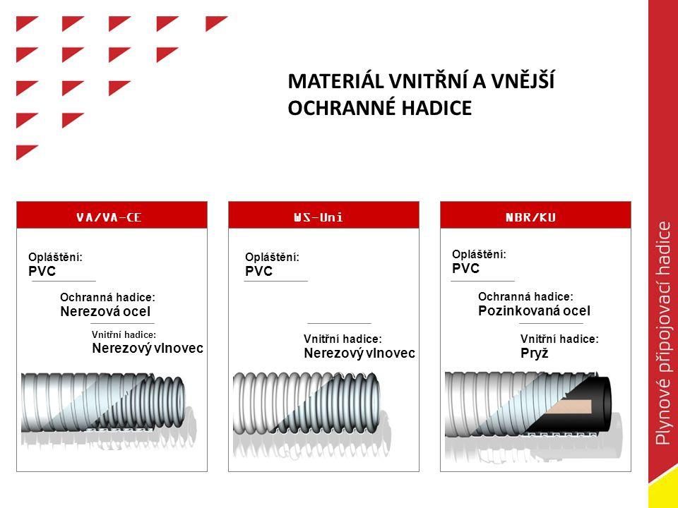 PLYNOVÉ HADICE VE SHODĚ S NORMOU EN 14800 Typ: VA/VA-CE Hadice nejvyšší úrovně užitných vlastností a bezpečnosti.