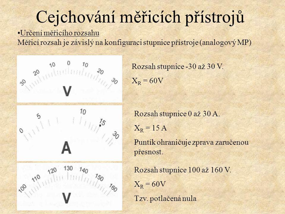 Určení měřicího rozsahu Měřicí rozsah je závislý na konfiguraci stupnice přístroje (analogový MP) Rozsah stupnice -30 až 30 V. X R = 60V Rozsah stupni