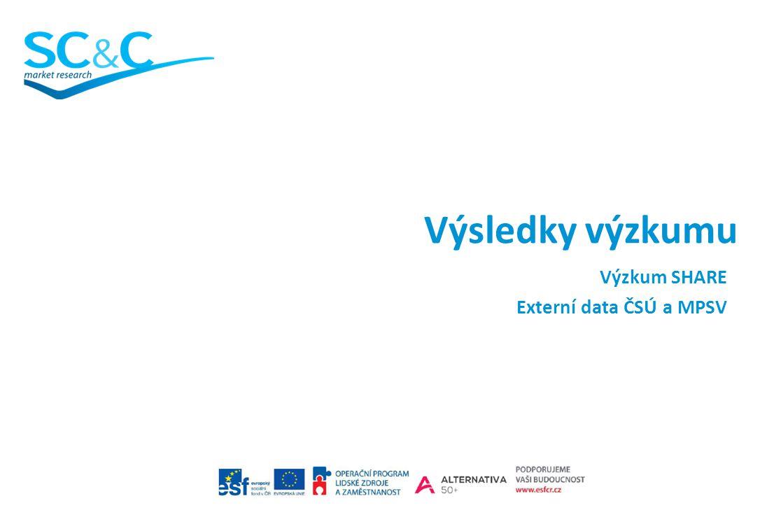 12 Výsledky výzkumu Výzkum SHARE Externí data ČSÚ a MPSV