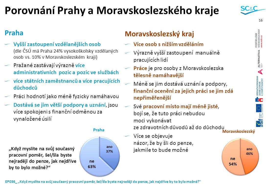 16 Porovnání Prahy a Moravskoslezského kraje Praha Vyšší zastoupení vzdělanějších osob (dle ČSÚ má Praha 24% vysokoškolsky vzdělaných osob vs. 10% v M
