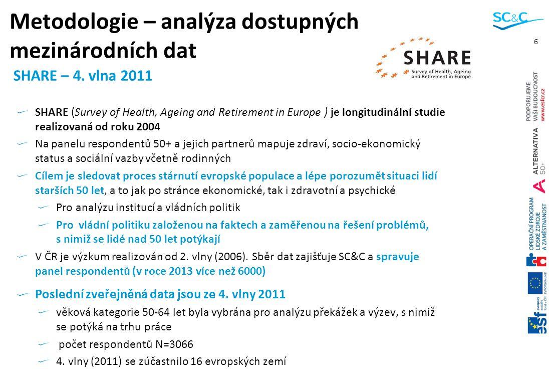 6 Metodologie – analýza dostupných mezinárodních dat SHARE – 4. vlna 2011 SHARE (Survey of Health, Ageing and Retirement in Europe ) je longitudinální