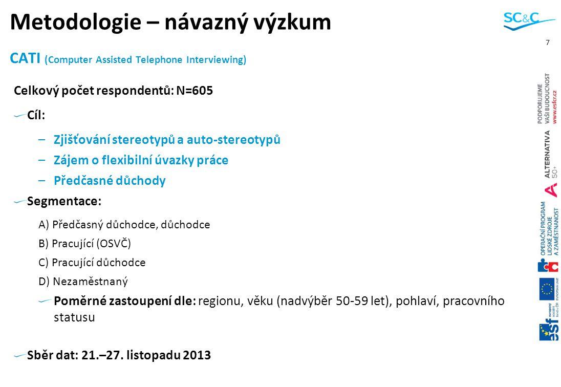 7 Metodologie – návazný výzkum CATI (Computer Assisted Telephone Interviewing) Celkový počet respondentů: N=605 Cíl: –Zjišťování stereotypů a auto-ste