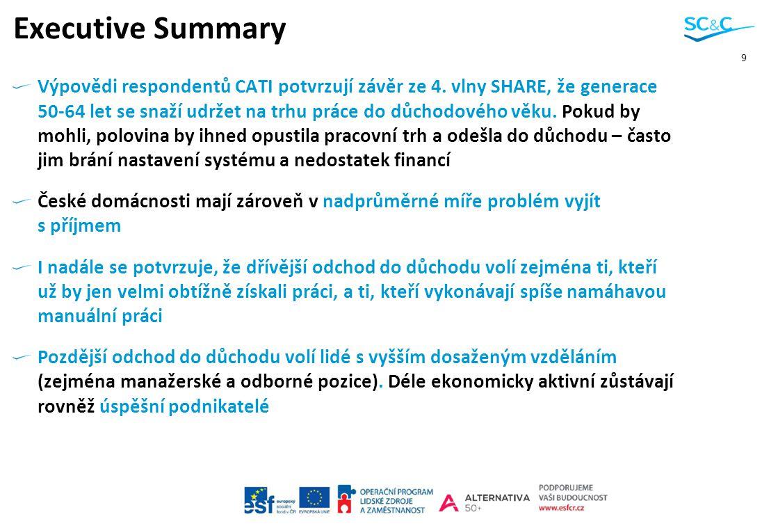 9 Executive Summary Výpovědi respondentů CATI potvrzují závěr ze 4. vlny SHARE, že generace 50-64 let se snaží udržet na trhu práce do důchodového věk