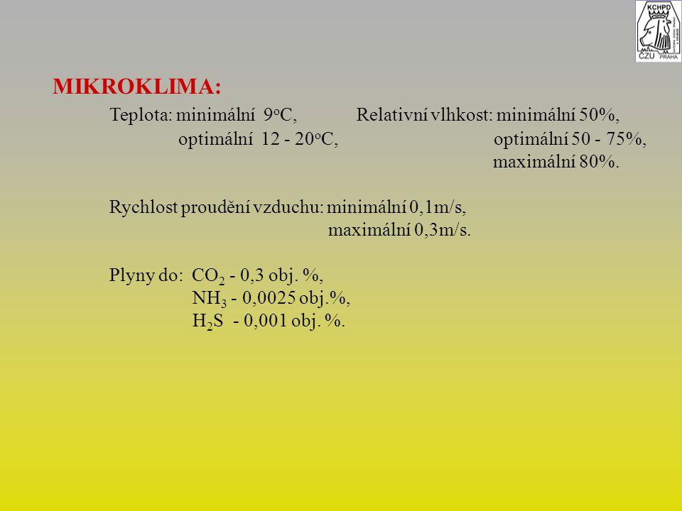 MIKROKLIMA: Teplota: minimální 9 o C, Relativní vlhkost: minimální 50%, optimální 12 - 20 o C, optimální 50 - 75%, maximální 80%. Rychlost proudění vz