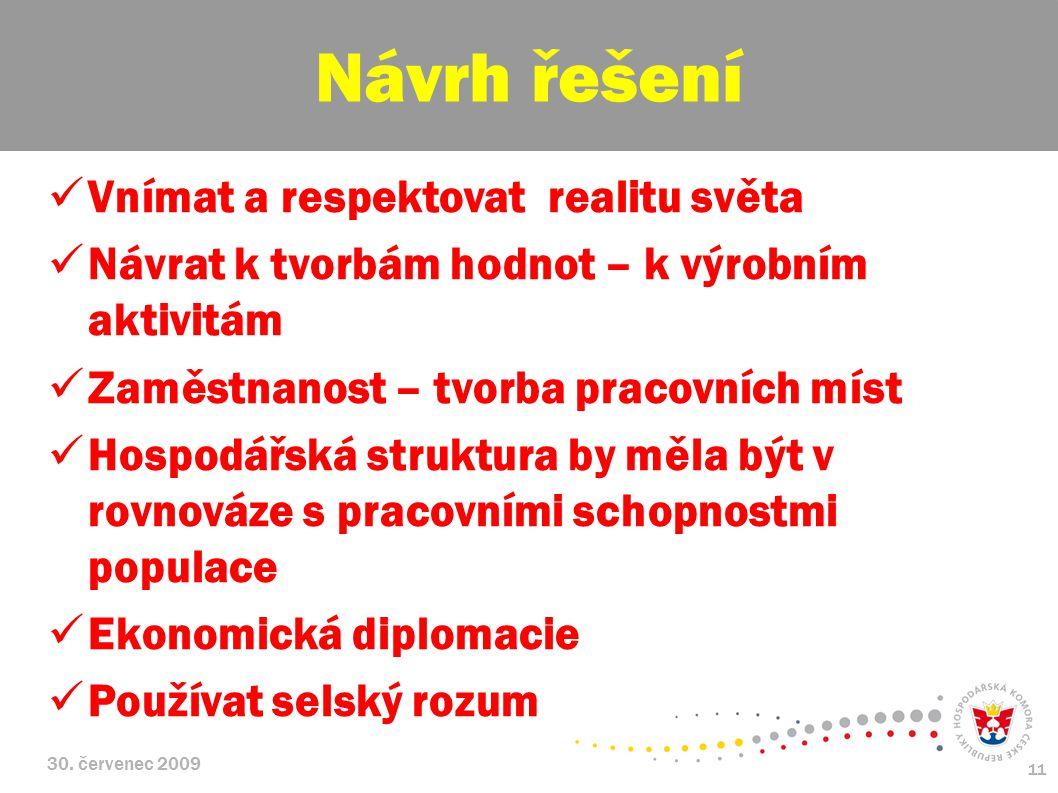 30. červenec 2009 11 Vnímat a respektovat realitu světa Návrat k tvorbám hodnot – k výrobním aktivitám Zaměstnanost – tvorba pracovních míst Hospodářs
