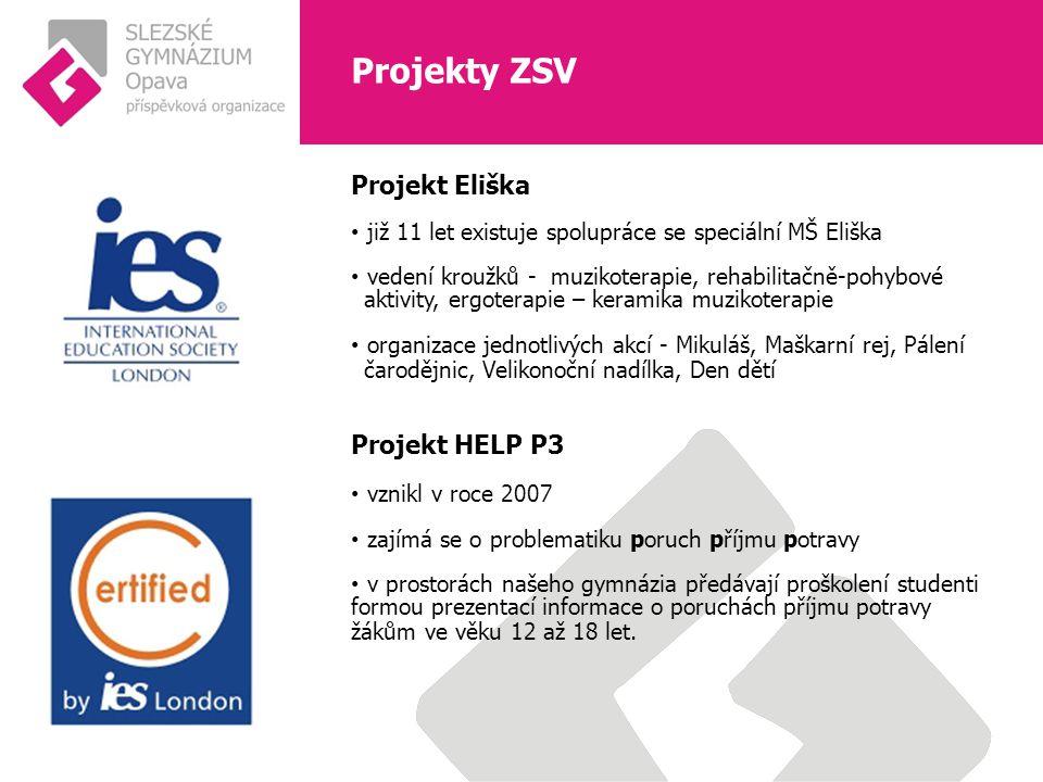 Kontakt Adresa:Slezské gymnázium, Opava, p.o.