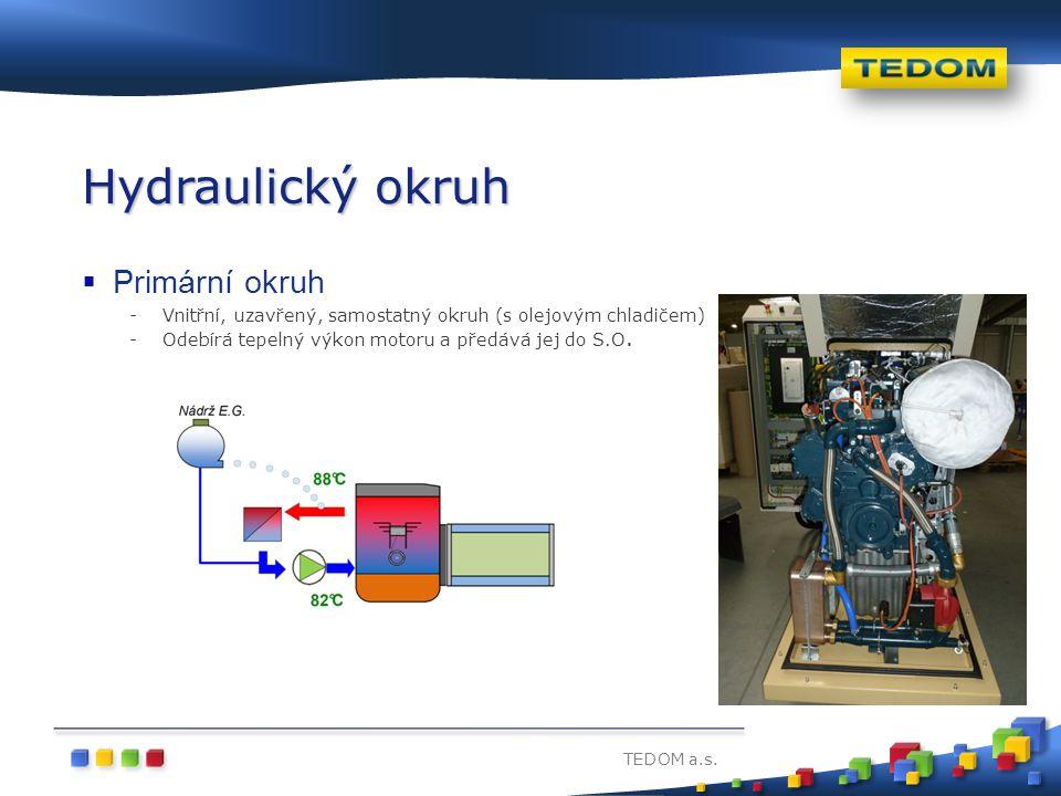 TEDOM a.s. Hydraulický okruh  Primární okruh -Vnitřní, uzavřený, samostatný okruh (s olejovým chladičem) -Odebírá tepelný výkon motoru a předává jej