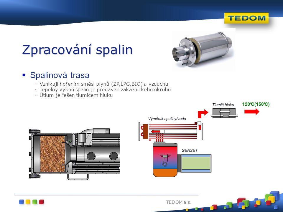 TEDOM a.s. Zpracování spalin  Spalinová trasa -Vznikají hořením směsi plynů (ZP,LPG,BIO) a vzduchu -Tepelný výkon spalin je předáván zákaznického okr