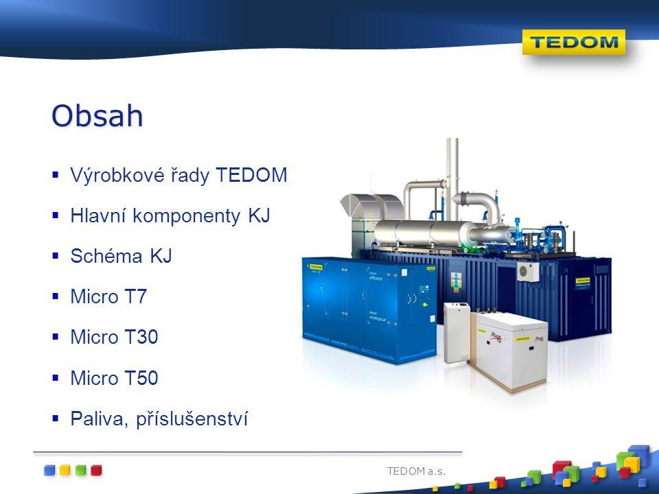TEDOM a.s. Obsah  Výrobkové řady TEDOM  Hlavní komponenty KJ  Schéma KJ  Micro T7  Micro T30  Micro T50  Paliva, příslušenství