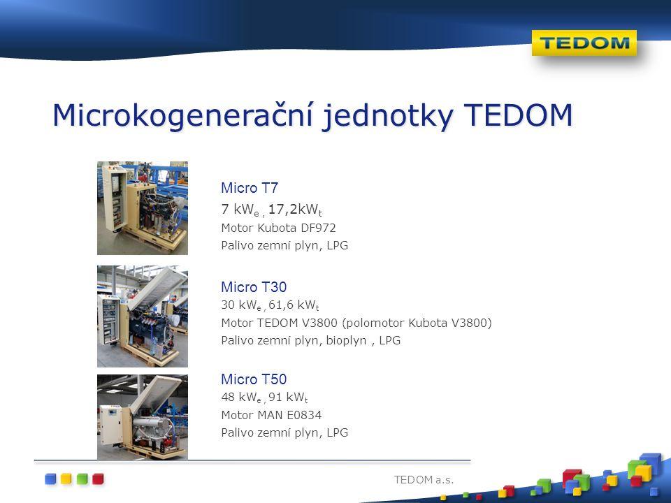 TEDOM a.s. Micro T30 30 kW e, 61,6 kW t Motor TEDOM V3800 (polomotor Kubota V3800) Palivo zemní plyn, bioplyn, LPG Microkogenerační jednotky TEDOM Mic