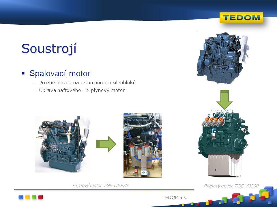TEDOM a.s. Soustrojí  Spalovací motor - Pružně uložen na rámu pomocí silenbloků - Úprava naftového => plynový motor Plynový motor TGE V3800 Plynový m