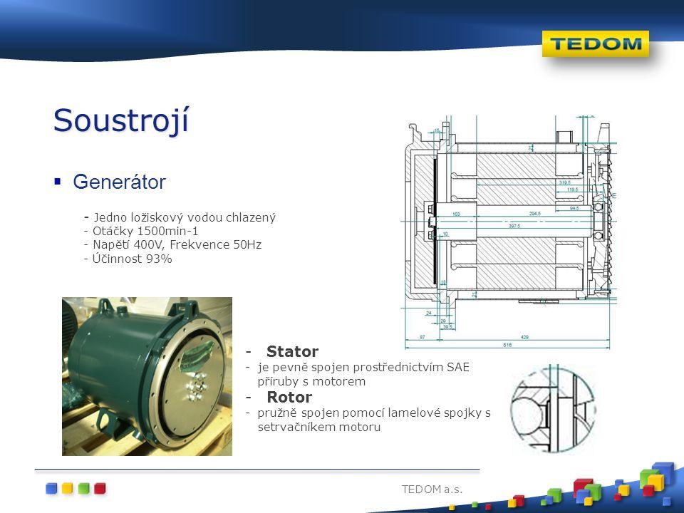 TEDOM a.s. Soustrojí  Generátor - Jedno ložiskový vodou chlazený - Otáčky 1500min-1 - Napětí 400V, Frekvence 50Hz - Účinnost 93% -Stator -je pevně sp