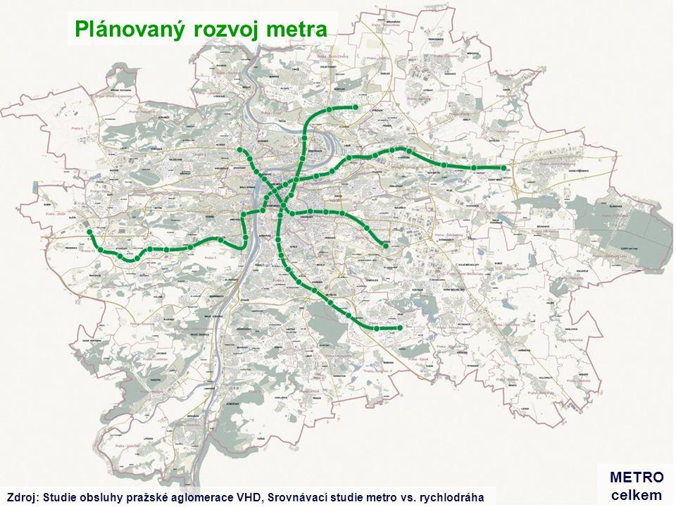 Plánovaný rozvoj metra Zdroj: Studie obsluhy pražské aglomerace VHD, Srovnávací studie metro vs.
