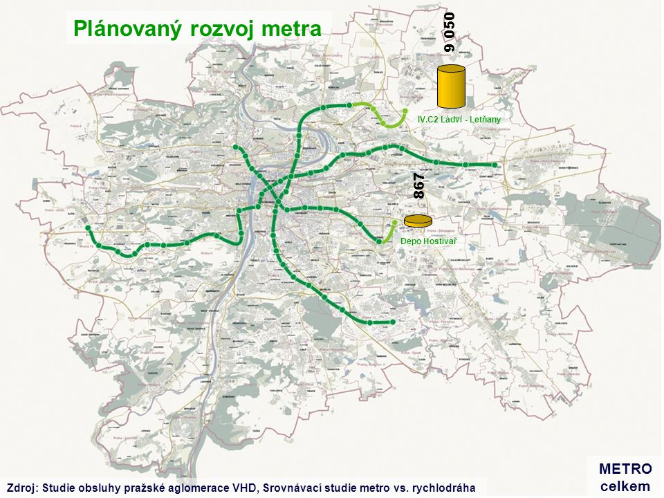9 050 867 Depo Hostivař IV.C2 Ládví - Letňany Plánovaný rozvoj metra Zdroj: Studie obsluhy pražské aglomerace VHD, Srovnávací studie metro vs.